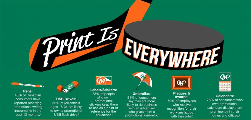 In Canada, Print is Everywhere! Minuteman Press Franchise Reviews Promotional Products Stats with New Infographic http://www.minutemanpressfranchise.ca