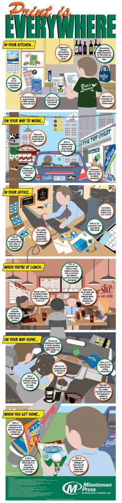 Minuteman Press Launches New Canada Comic Strip Infographic – Print is Everywhere! http://www.minutemanpressfranchise.ca