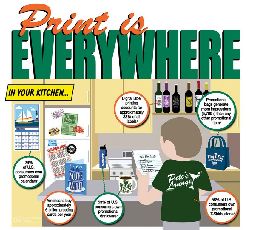 Minuteman Press International Releases New Comic Strip Infographic - Print is Everywhere! http://www.minutemanpressfranchise.ca
